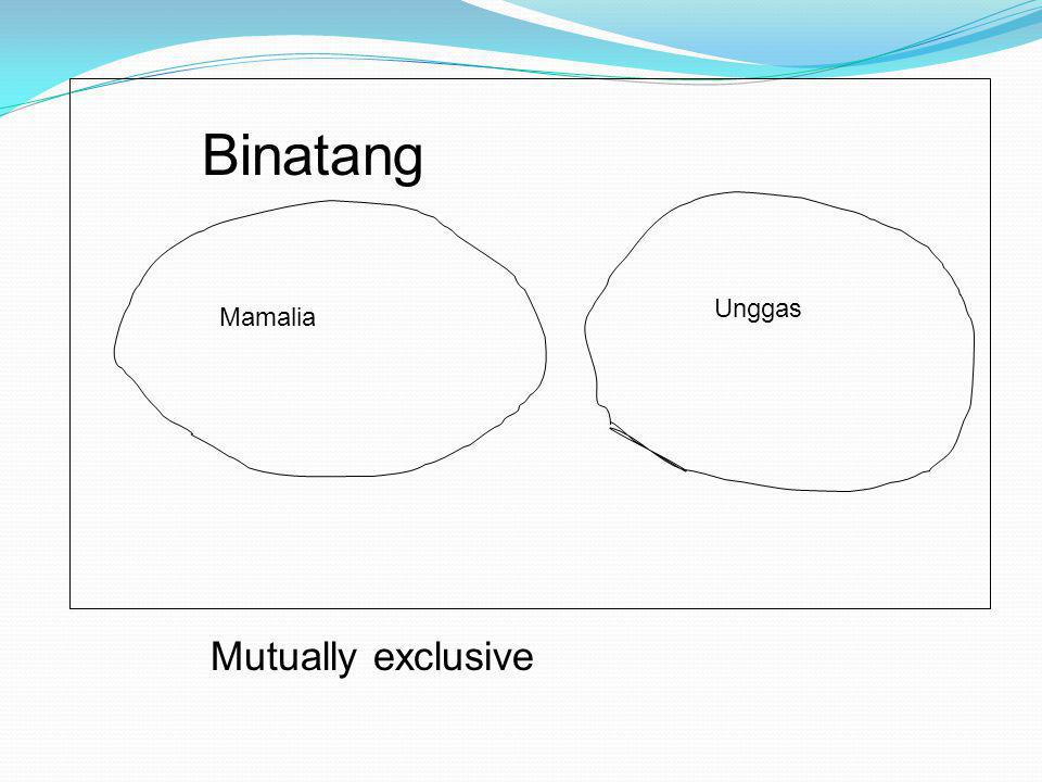 Binatang Unggas Mamalia Mutually exclusive