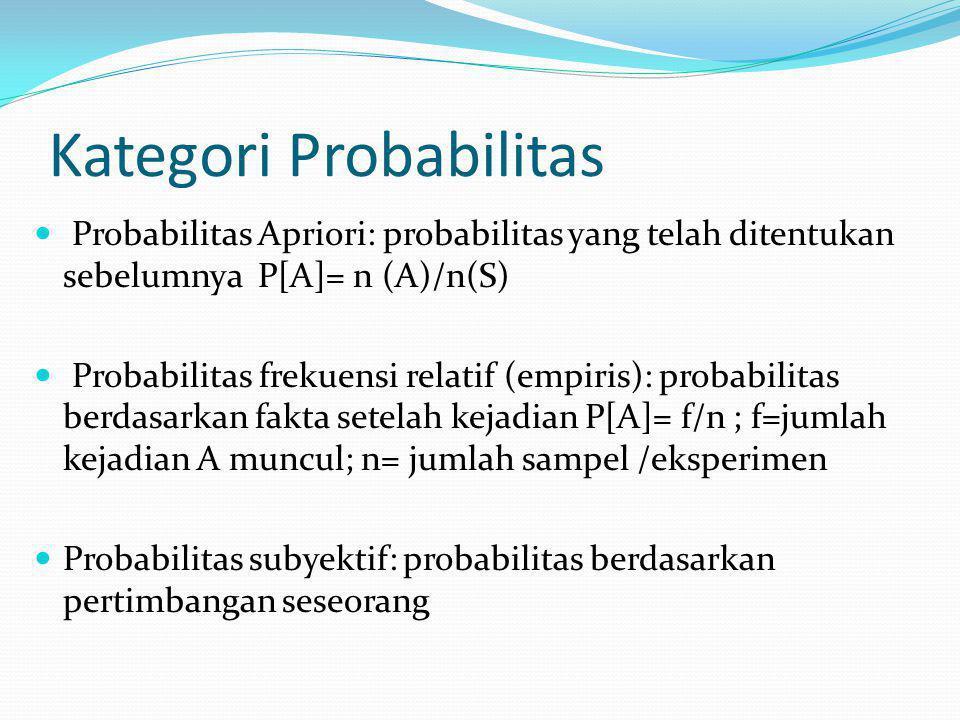 Kategori Probabilitas
