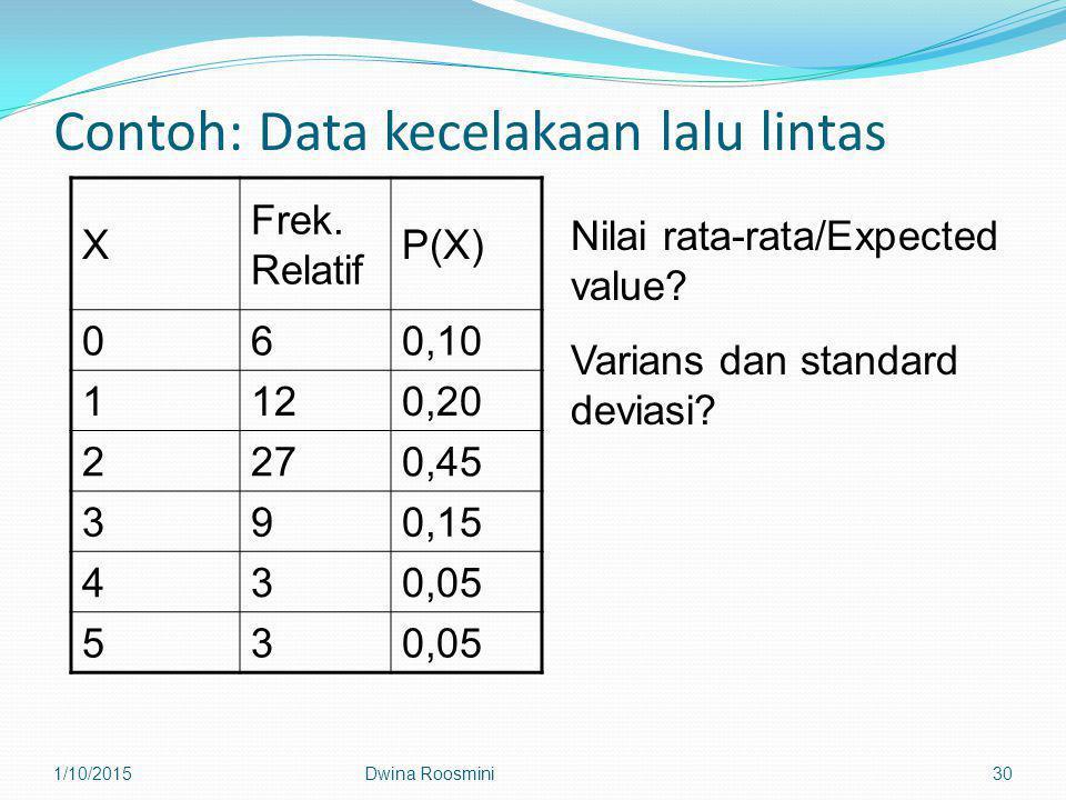Contoh: Data kecelakaan lalu lintas