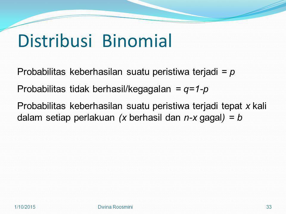 Distribusi Binomial Probabilitas keberhasilan suatu peristiwa terjadi = p. Probabilitas tidak berhasil/kegagalan = q=1-p.
