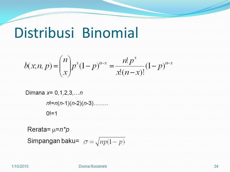 Distribusi Binomial Rerata= =n*p Simpangan baku= Dimana x= 0,1,2,3,…n