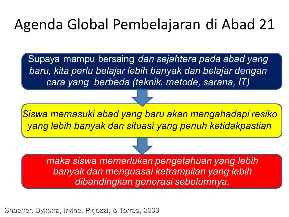 Agenda Global Pembelajaran di Abad 21