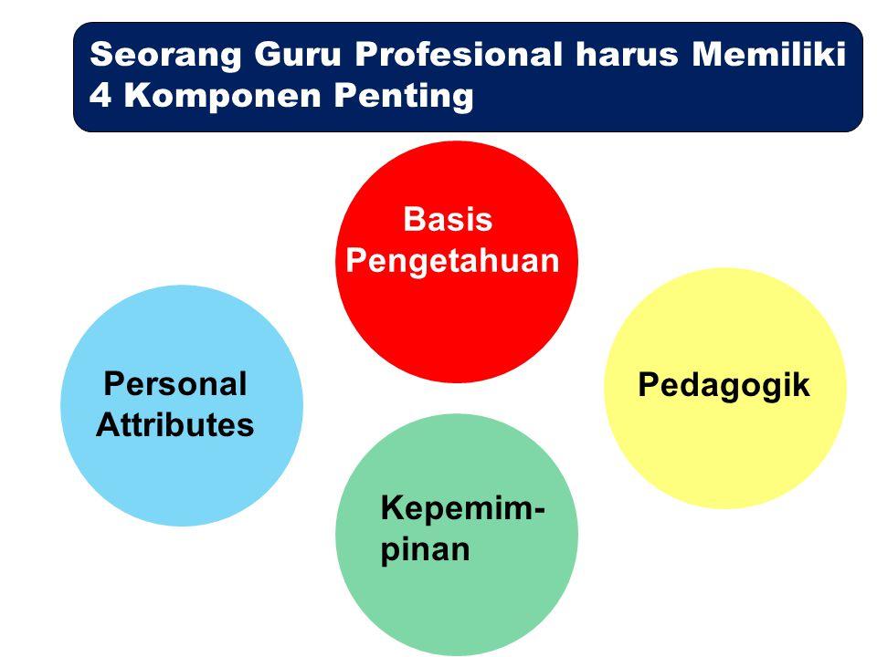 Seorang Guru Profesional harus Memiliki 4 Komponen Penting