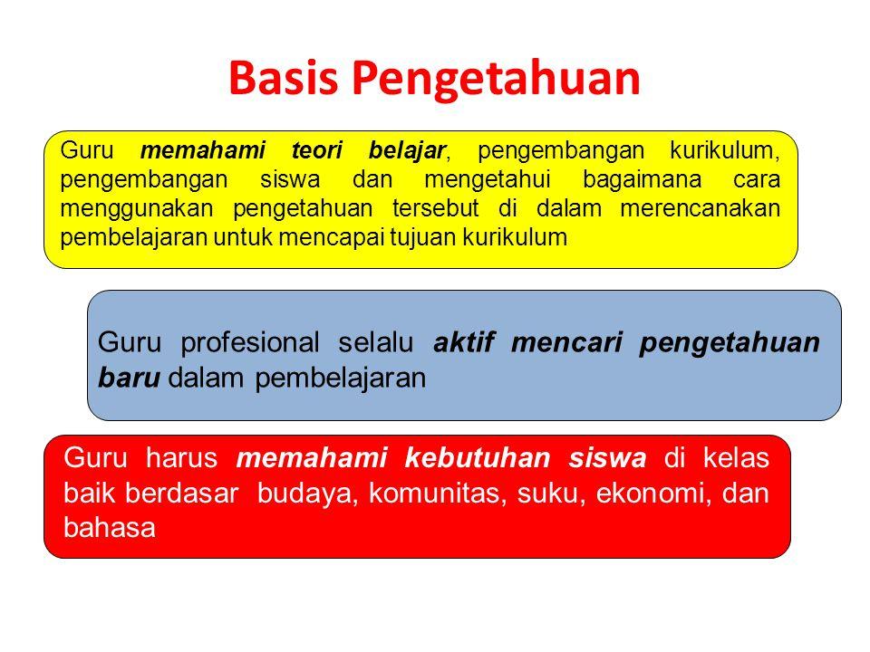 Basis Pengetahuan