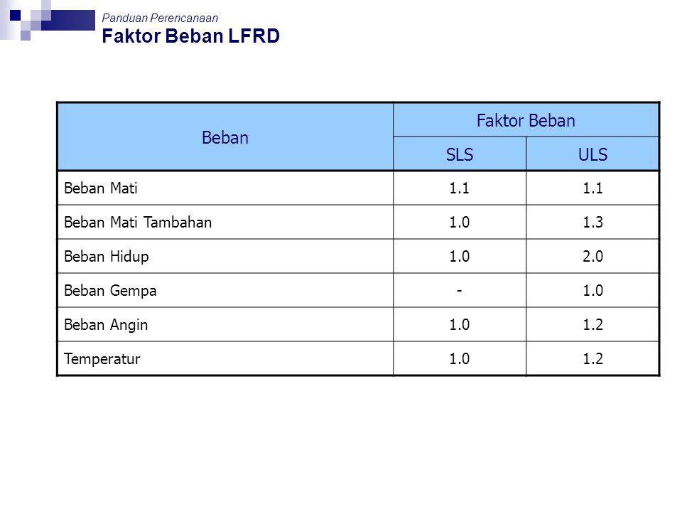 Faktor Beban LFRD Beban Faktor Beban SLS ULS Beban Mati 1.1