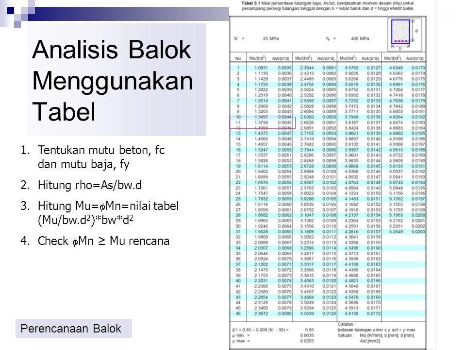 Analisis Balok Menggunakan Tabel