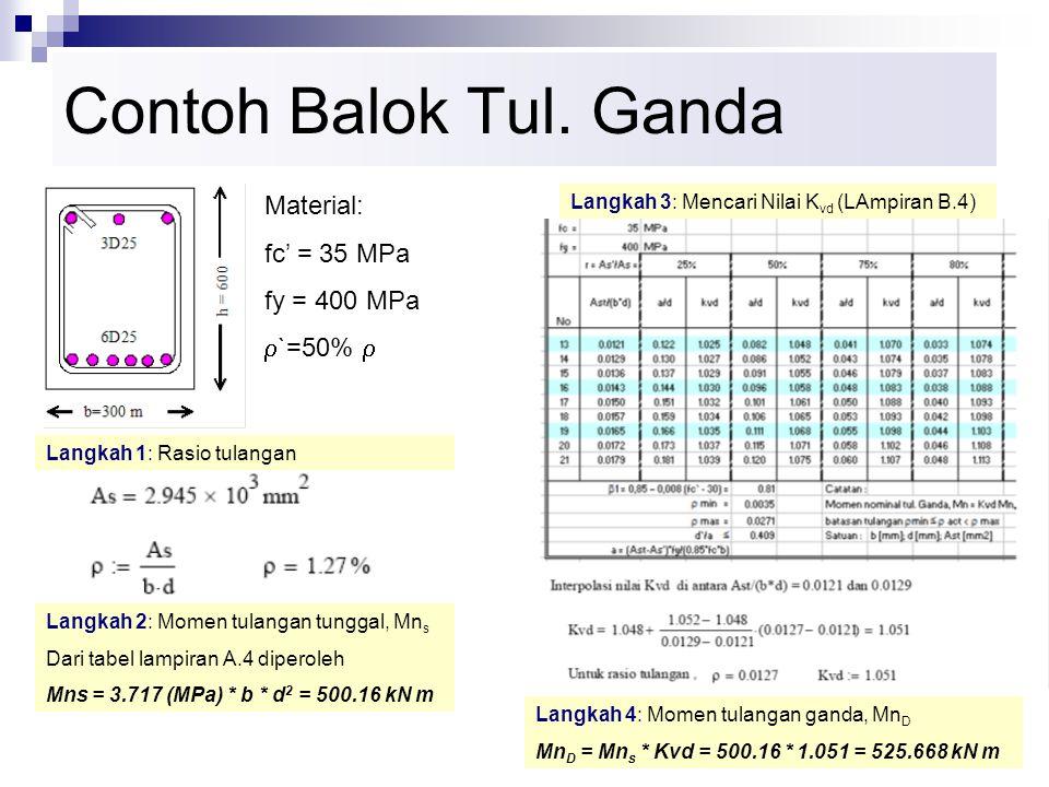Contoh Balok Tul. Ganda Material: fc' = 35 MPa fy = 400 MPa `=50% 