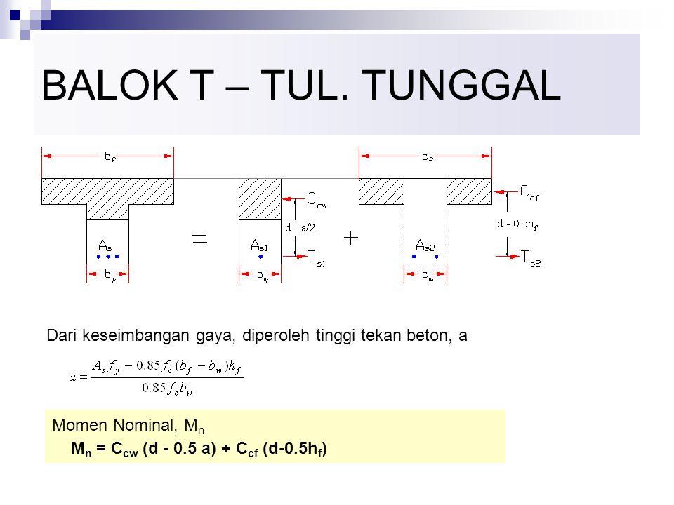 BALOK T – TUL. TUNGGAL Dari keseimbangan gaya, diperoleh tinggi tekan beton, a. Momen Nominal, Mn.