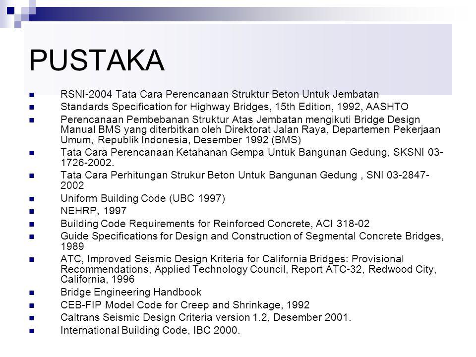 PUSTAKA RSNI-2004 Tata Cara Perencanaan Struktur Beton Untuk Jembatan