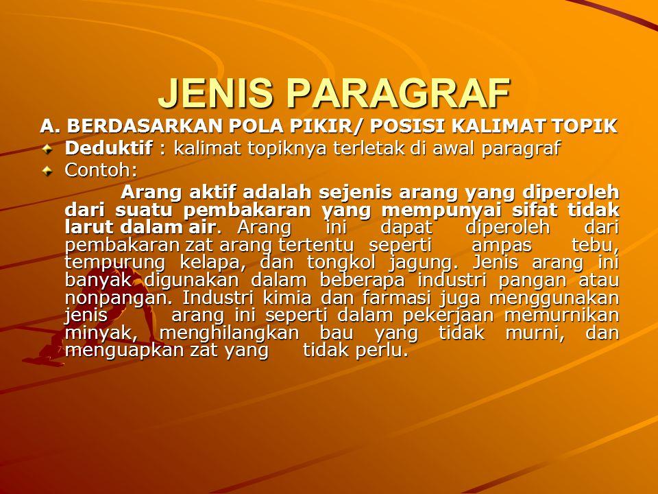 JENIS PARAGRAF A. BERDASARKAN POLA PIKIR/ POSISI KALIMAT TOPIK