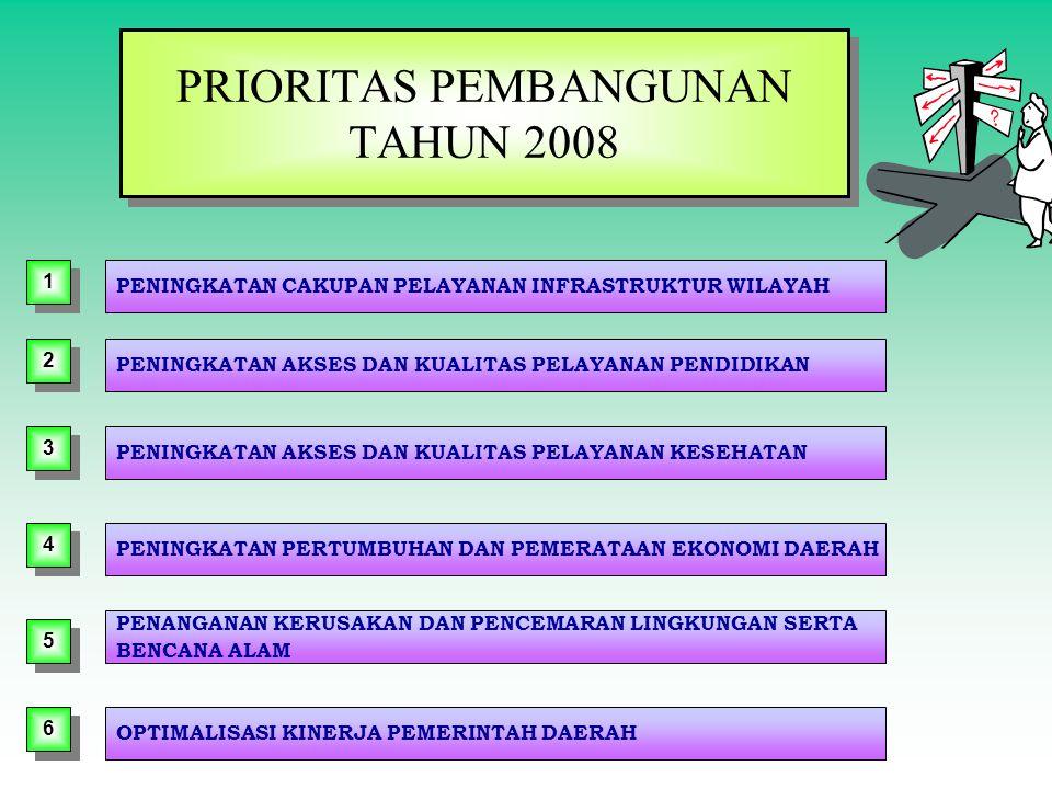 PRIORITAS PEMBANGUNAN TAHUN 2008