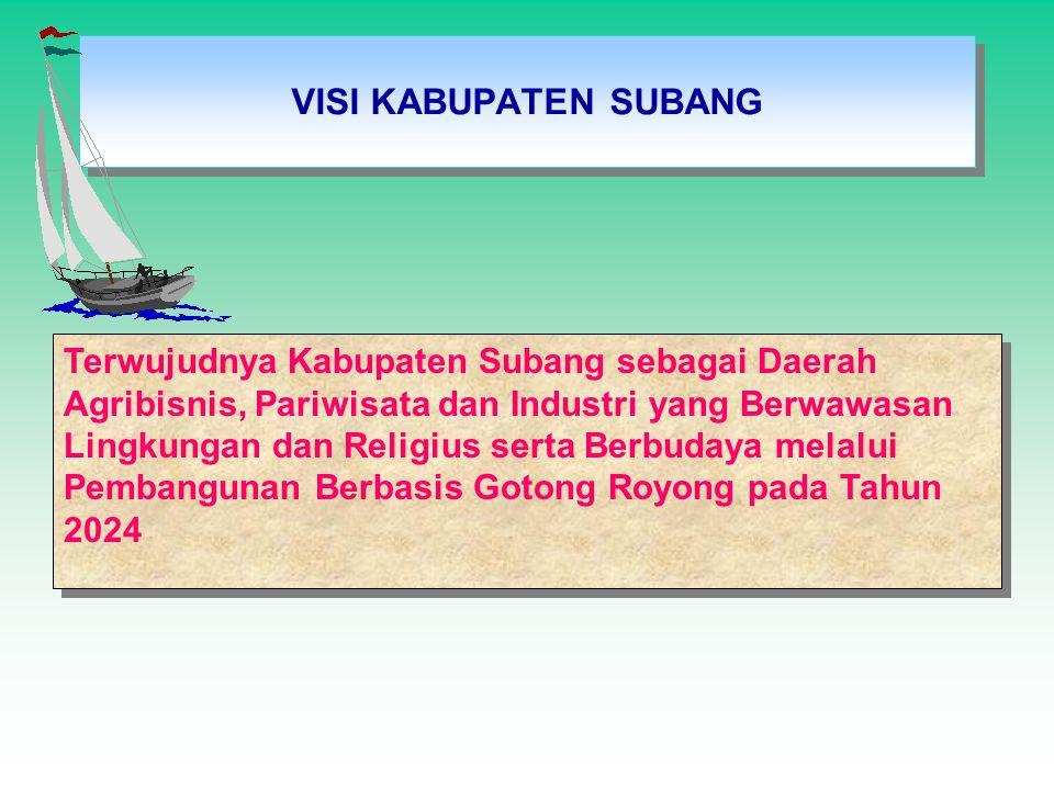 VISI KABUPATEN SUBANG
