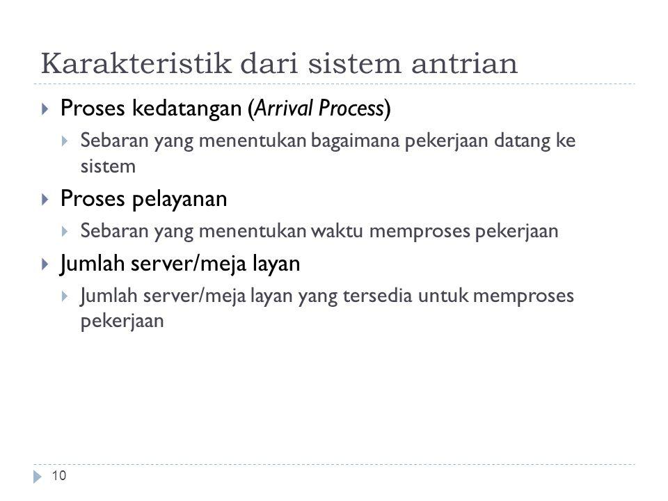 Karakteristik dari sistem antrian