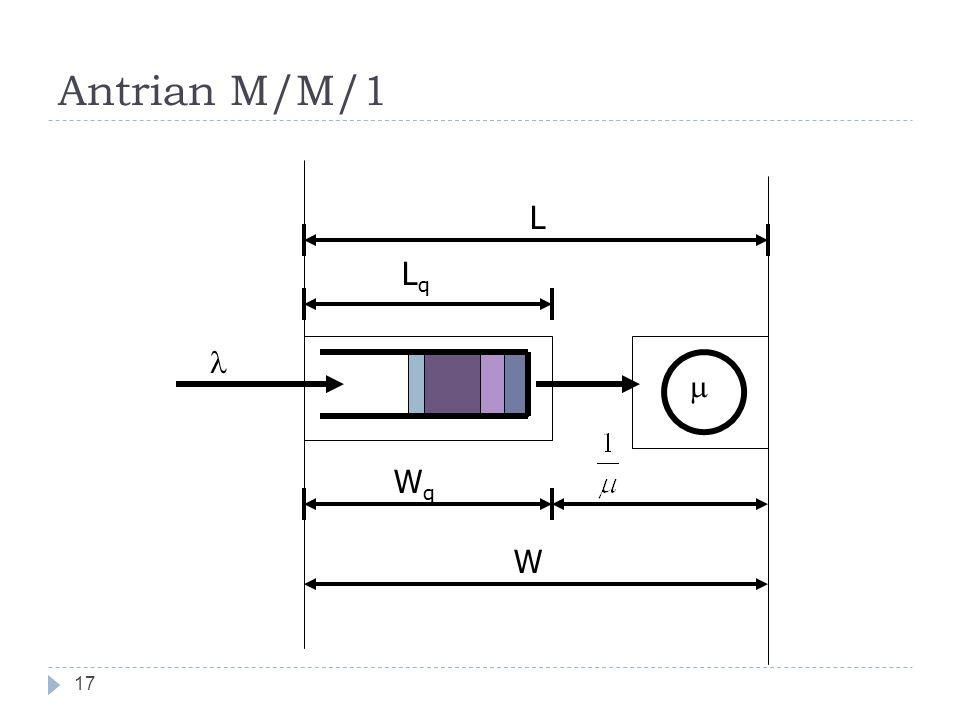 Antrian M/M/1 l m Wq W L Lq