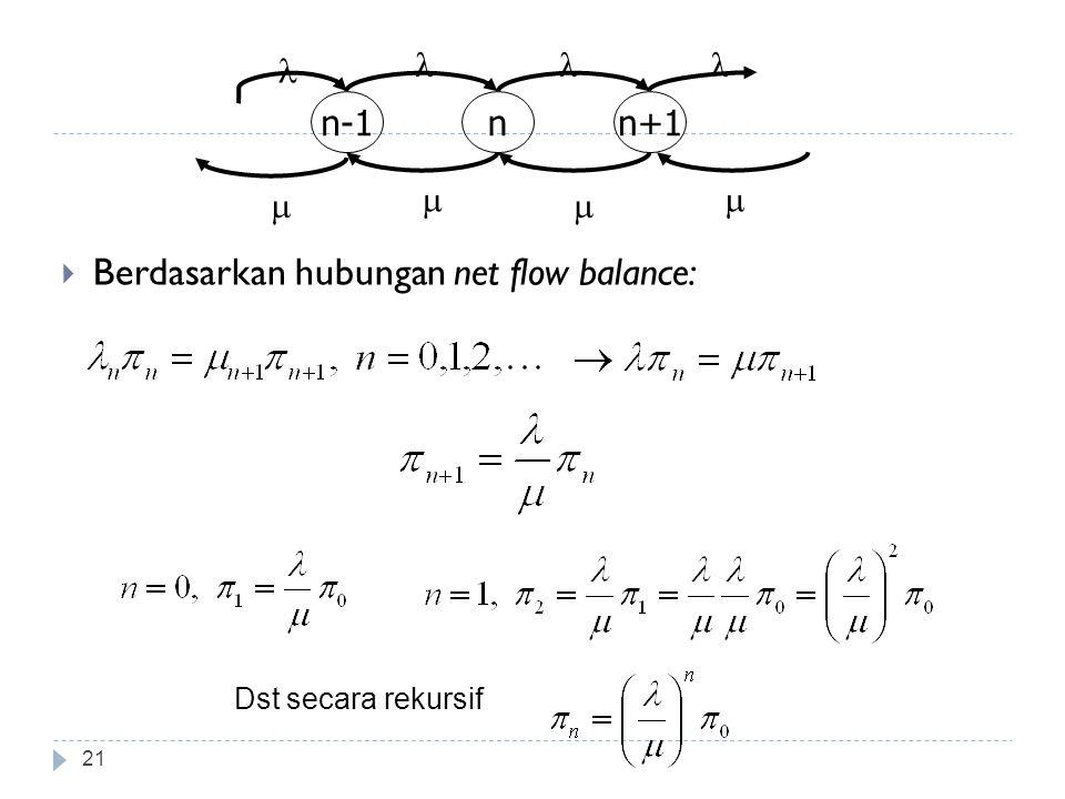 Berdasarkan hubungan net flow balance: