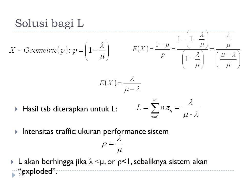 Solusi bagi L Hasil tsb diterapkan untuk L:
