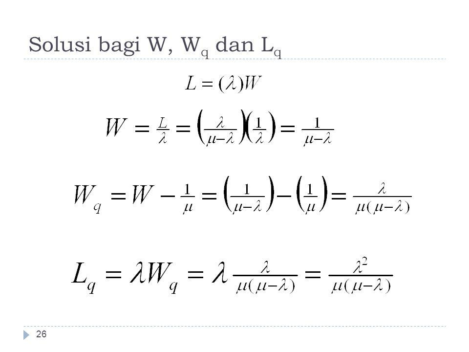 Solusi bagi W, Wq dan Lq