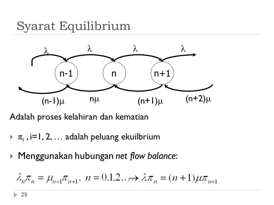 Syarat Equilibrium Menggunakan hubungan net flow balance: n+1 n n-1 l