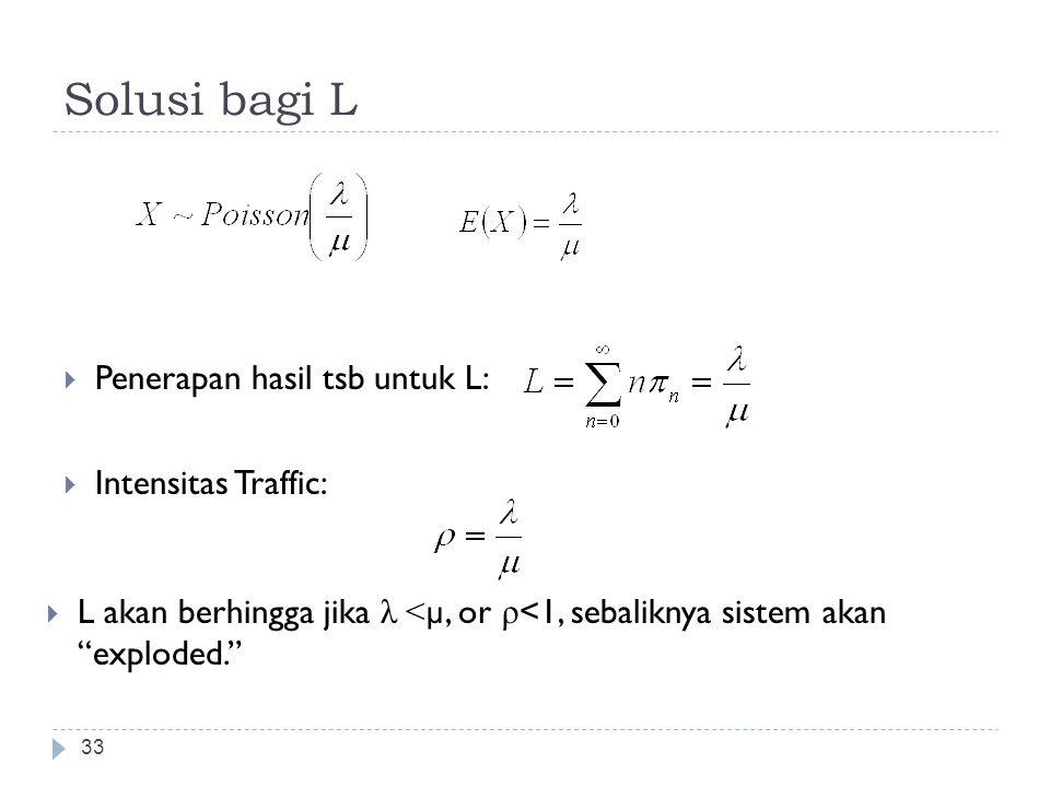 Solusi bagi L Penerapan hasil tsb untuk L: Intensitas Traffic: