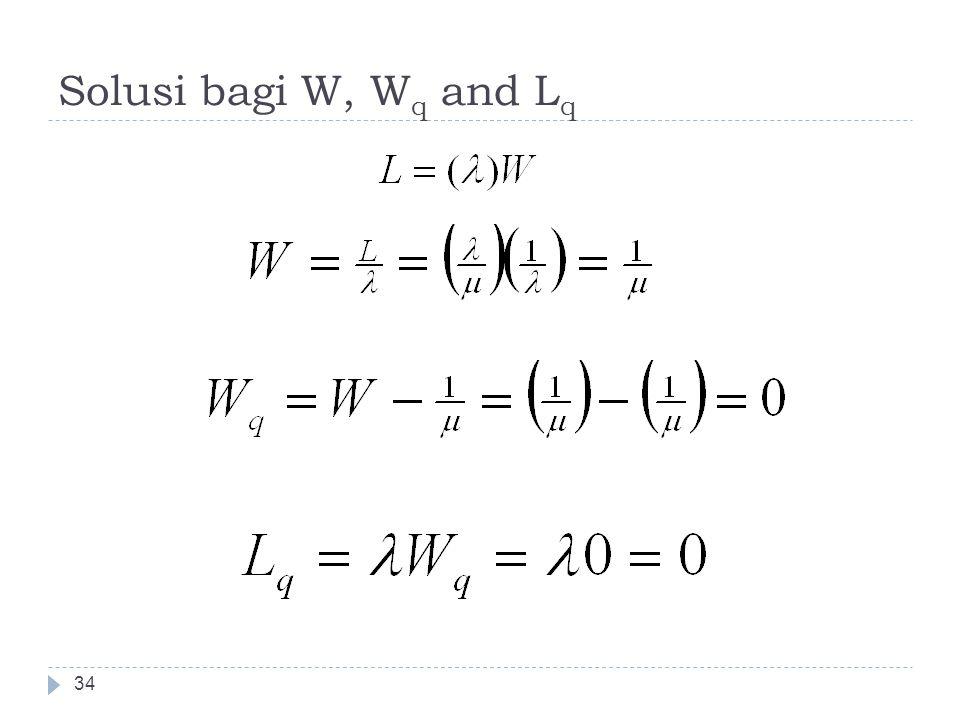 Solusi bagi W, Wq and Lq