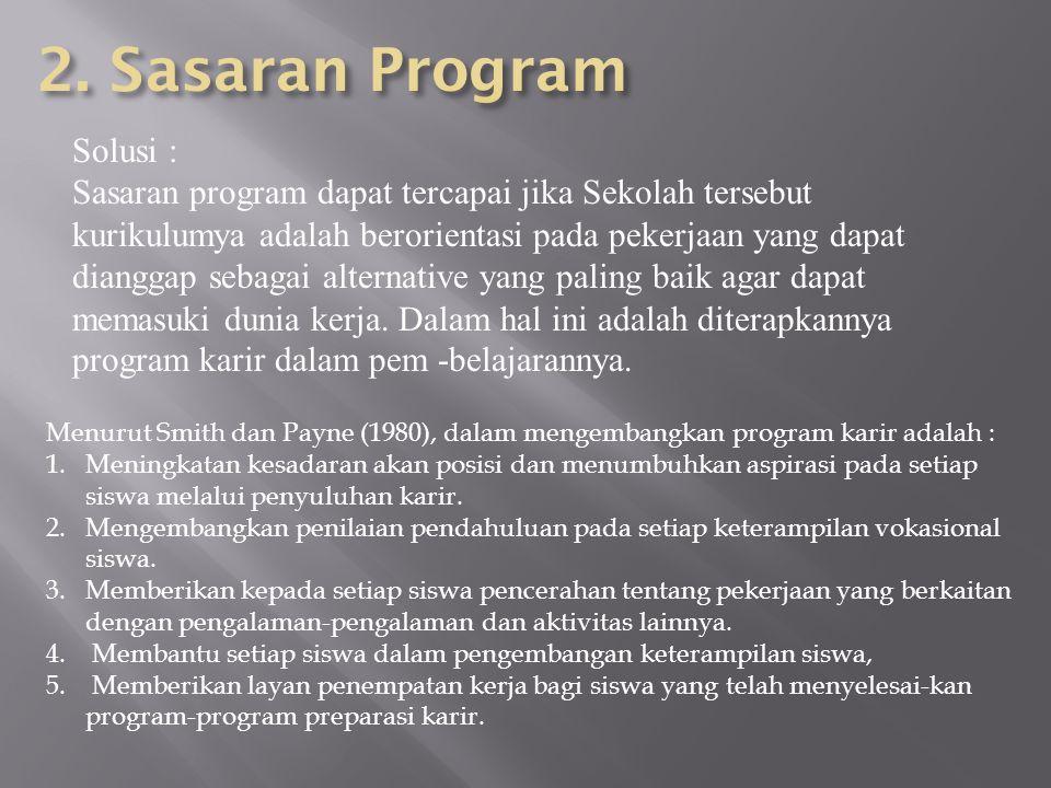 2. Sasaran Program