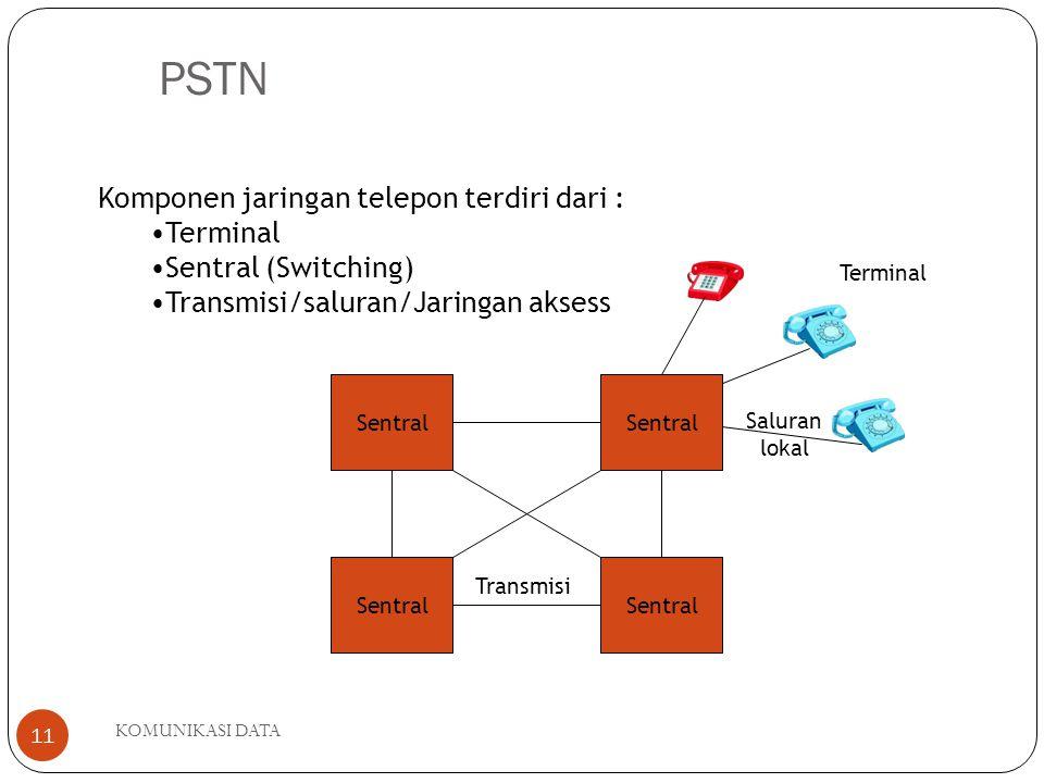 PSTN Komponen jaringan telepon terdiri dari : Terminal