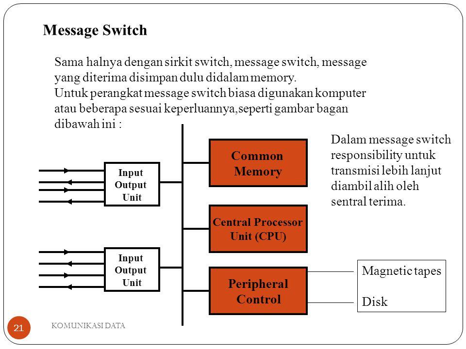 Message Switch Sama halnya dengan sirkit switch, message switch, message. yang diterima disimpan dulu didalam memory.