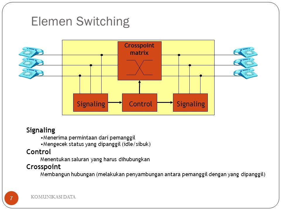 Elemen Switching Signaling Control Signaling Signaling Control