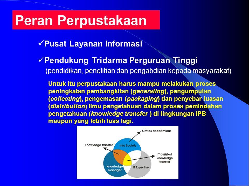 Peran Perpustakaan Pusat Layanan Informasi
