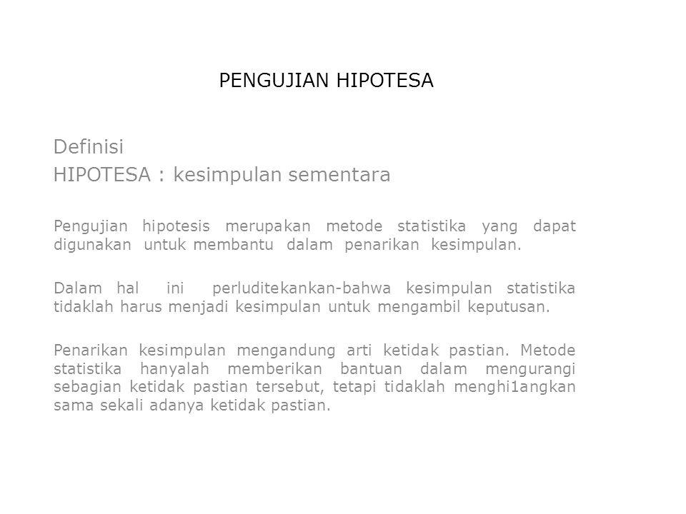 HIPOTESA : kesimpulan sementara