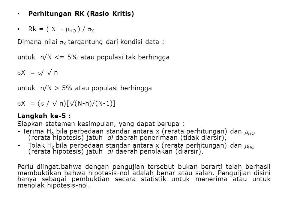Perhitungan RK (Rasio Kritis)