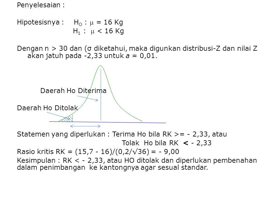 Penyelesaian : Hipotesisnya : HO :  = 16 Kg H1 :  < 16 Kg Dengan n > 30 dan (σ diketahui, maka digunkan distribusi-Z dan nilai Z akan jatuh pada -2,33 untuk a = 0,01.