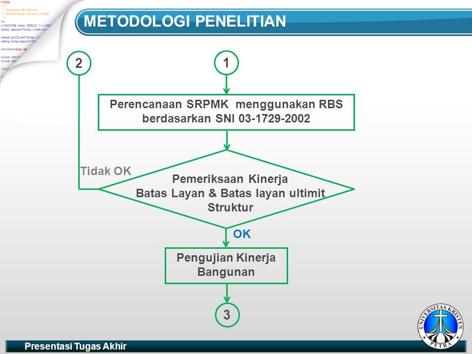Perencanaan SRPMK menggunakan RBS berdasarkan SNI 03-1729-2002