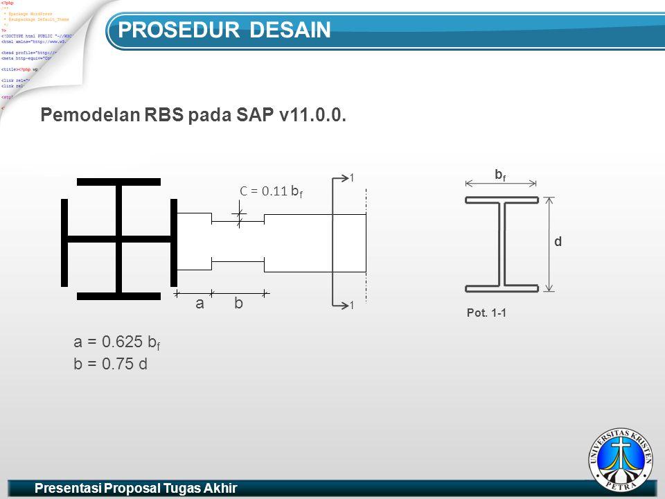 PROSEDUR DESAIN Pemodelan RBS pada SAP v11.0.0. a = 0.625 bf