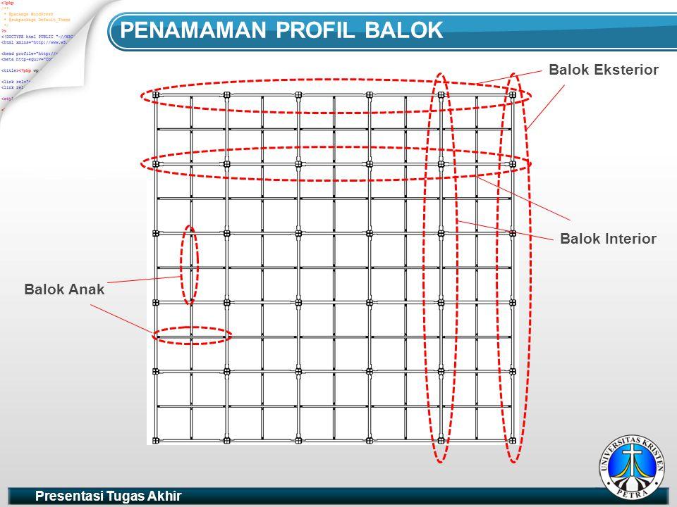 PENAMAMAN PROFIL BALOK