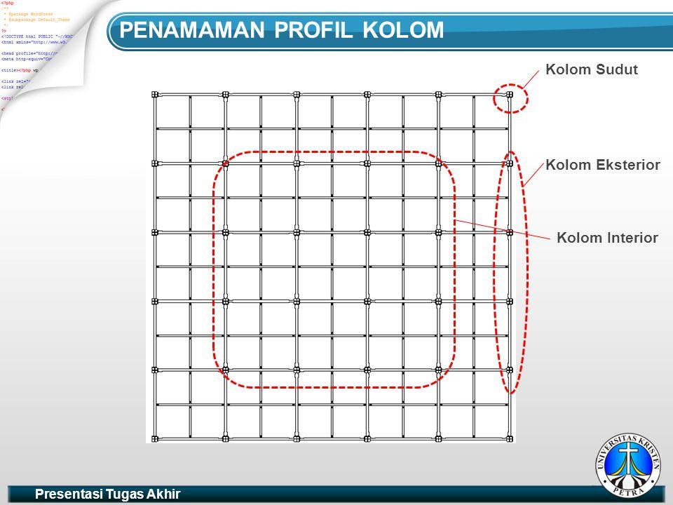 PENAMAMAN PROFIL KOLOM