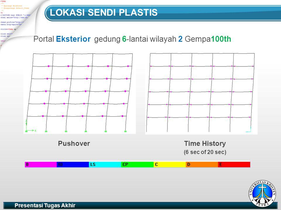 LOKASI SENDI PLASTIS Portal Eksterior gedung 6-lantai wilayah 2 Gempa100th. Pushover. Time History.