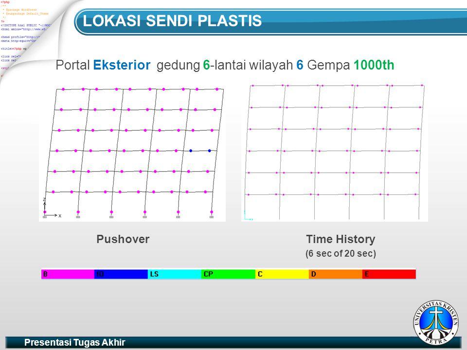 LOKASI SENDI PLASTIS Portal Eksterior gedung 6-lantai wilayah 6 Gempa 1000th. Pushover. Time History.