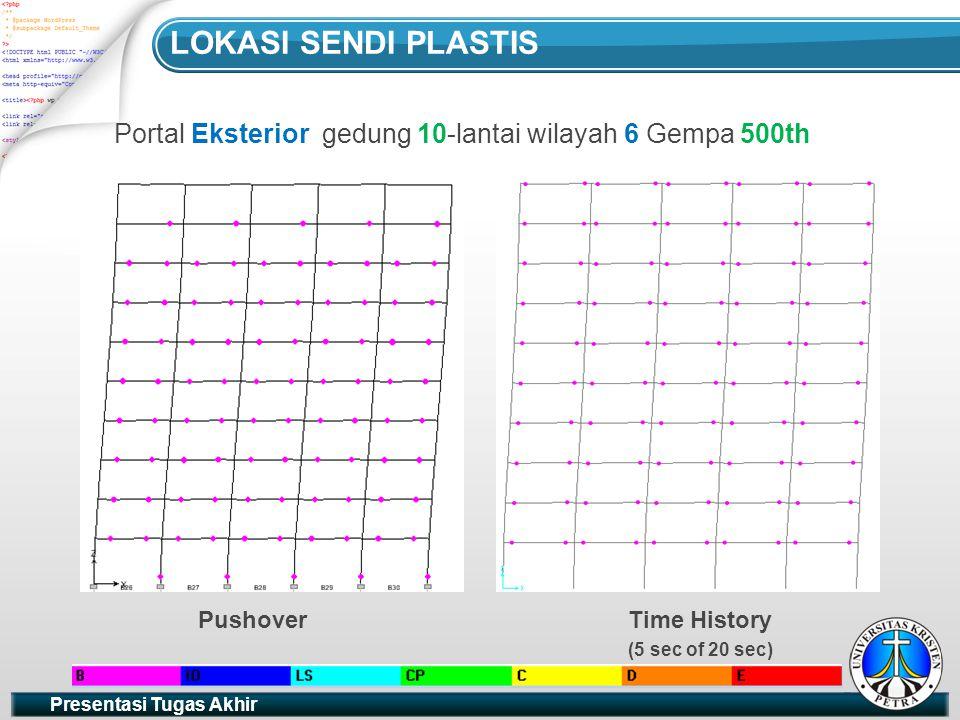 LOKASI SENDI PLASTIS Portal Eksterior gedung 10-lantai wilayah 6 Gempa 500th. Pushover. Time History.