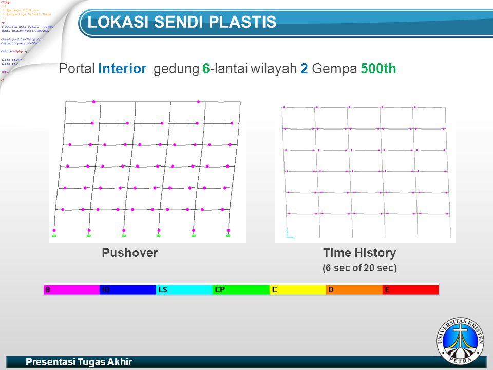 LOKASI SENDI PLASTIS Portal Interior gedung 6-lantai wilayah 2 Gempa 500th. Pushover. Time History.