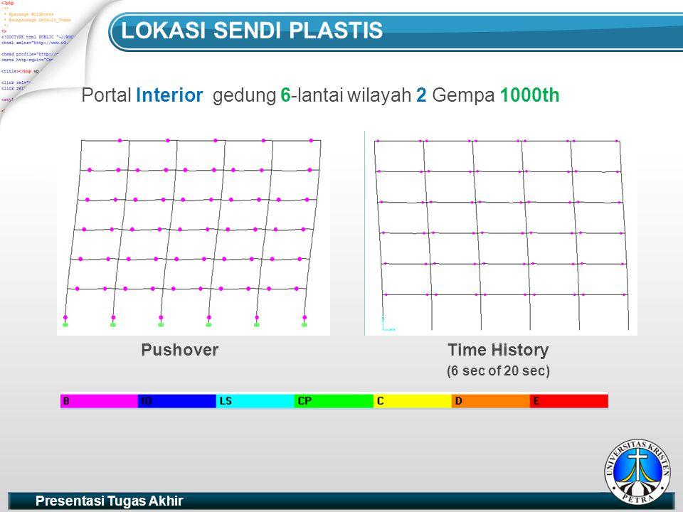 LOKASI SENDI PLASTIS Portal Interior gedung 6-lantai wilayah 2 Gempa 1000th. Pushover. Time History.