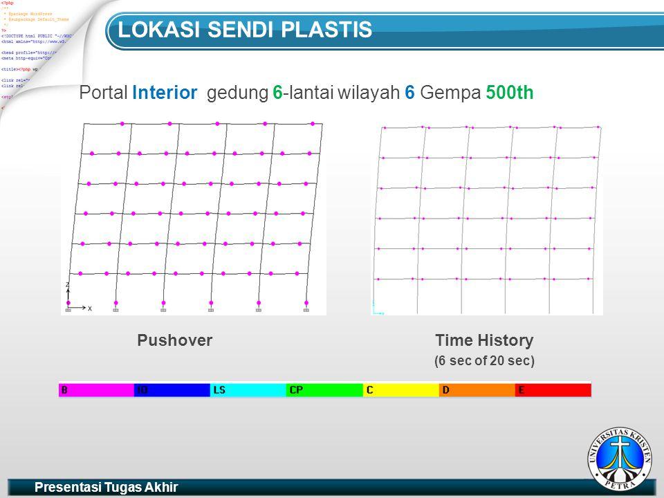 LOKASI SENDI PLASTIS Portal Interior gedung 6-lantai wilayah 6 Gempa 500th. Pushover. Time History.