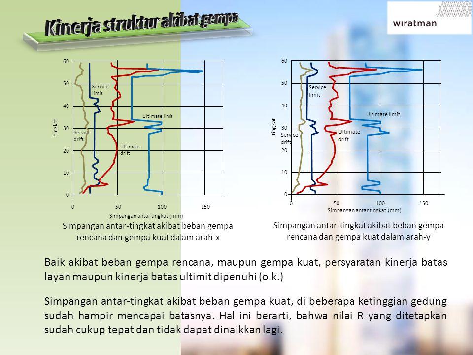 Kinerja struktur akibat gempa