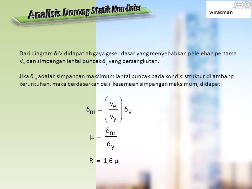 Analisis Dorong Statik Non-linier