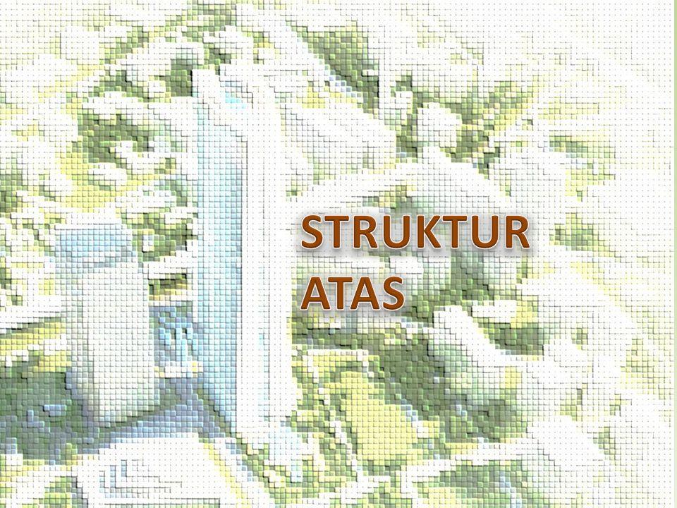 STRUKTUR ATAS