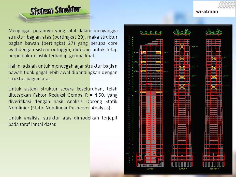 Sistem Struktur