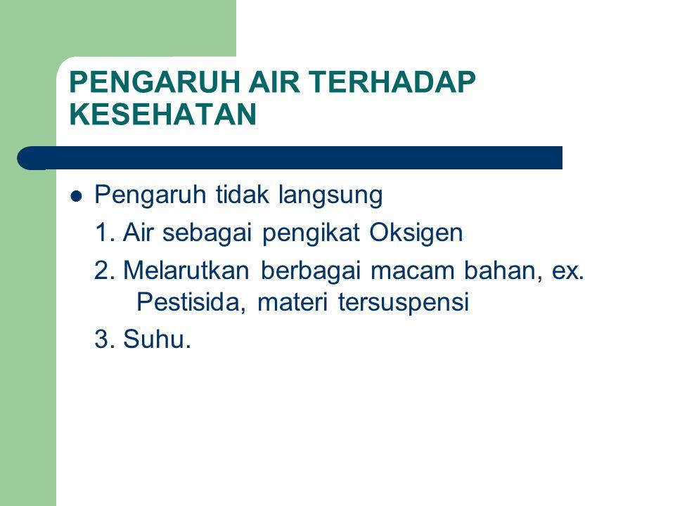 PENGARUH AIR TERHADAP KESEHATAN
