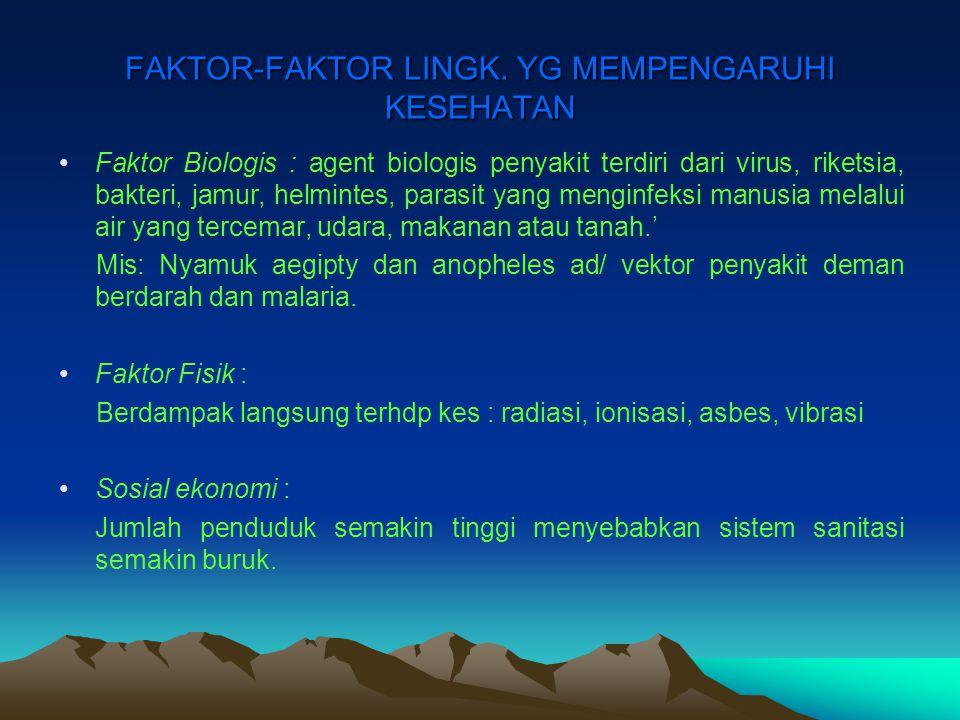 FAKTOR-FAKTOR LINGK. YG MEMPENGARUHI KESEHATAN