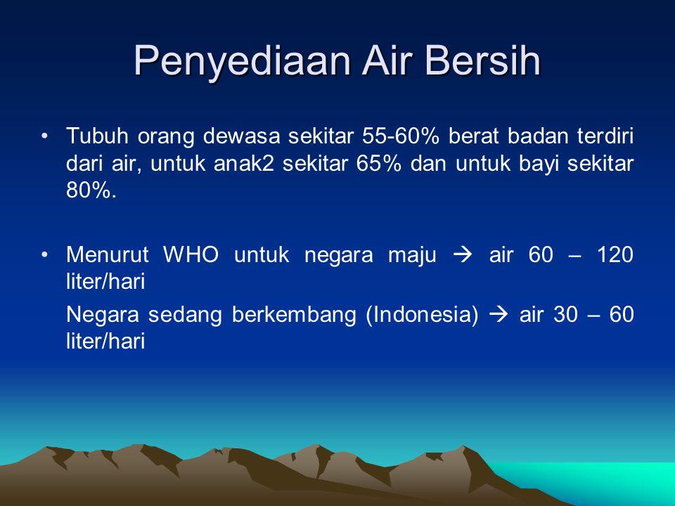Penyediaan Air Bersih Tubuh orang dewasa sekitar 55-60% berat badan terdiri dari air, untuk anak2 sekitar 65% dan untuk bayi sekitar 80%.