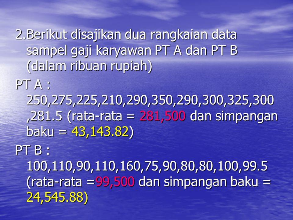 2.Berikut disajikan dua rangkaian data sampel gaji karyawan PT A dan PT B (dalam ribuan rupiah)